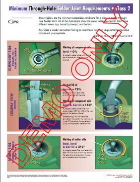 Through-Hole Solder Joint Evaluation Wall Poster - Class 2 - Rev F