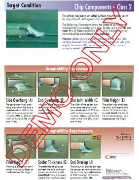 Surface Mount Solder Joint Evaluation Wall Posters (Set of 3) - Class 2 - Rev F