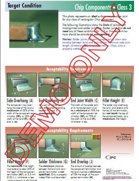 Surface Mount Solder Joint Evaluation Wall Posters (Set of 3) - Class 3